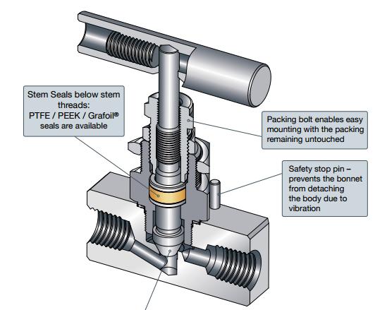 哈姆雷特高温高压针型阀h-99hp-10-ss-n-v(图)图片